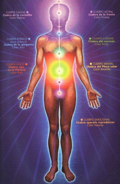 Come proteggerci con l'aura