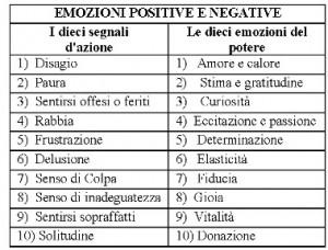 emozioni-positive-e-negative4